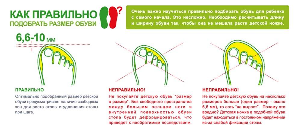 Как подобрать размер ортопедической обуви